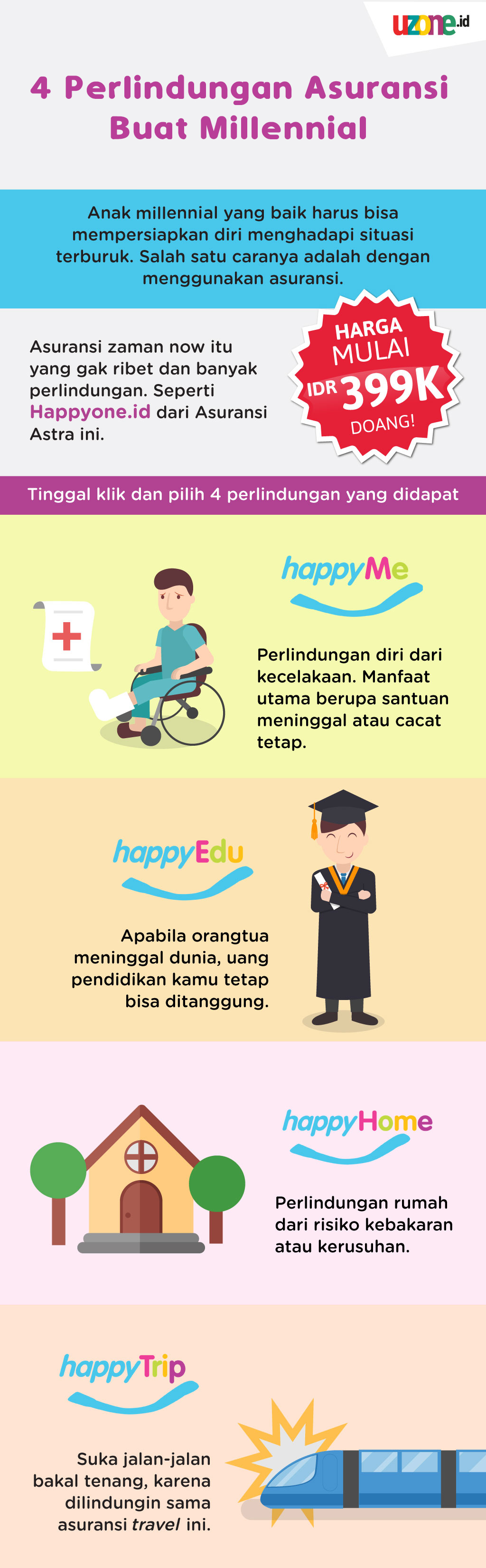 Infografis 4 Perlindungan Asuransi Untuk Anak Millennial