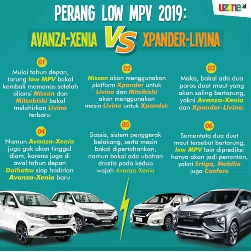 #2019GantiMobil, Kita Sambut Capres-Cawapres Mobil Baru 2019