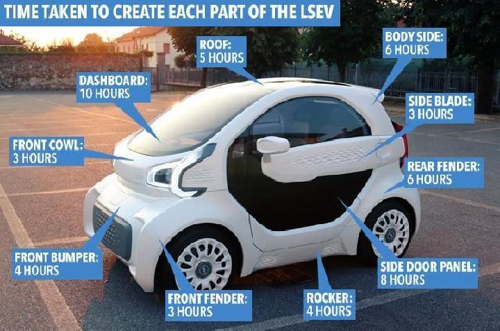 Gak Cuma Ratna Sarumpaet, Mobil Ini juga 'Operasi Plastik' Pakai Printer 3D