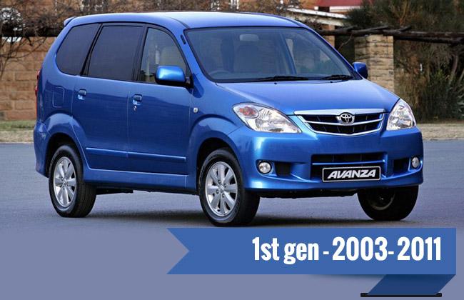 Sejarah dan Evolusi Toyota Avanza dari Generasi Pertama sampai Terbaru