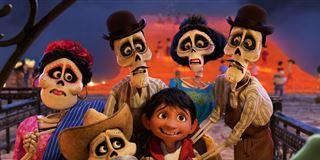 \'Coco\' Raih Film Animasi Terbaik Golden Globe Award