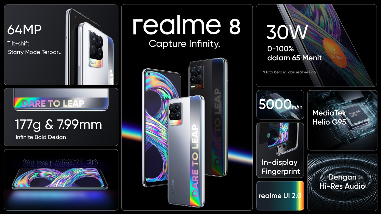 realme (3)