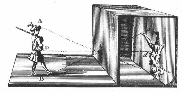 Ibnu al-Haitham, Penemu Teropong dan Camera Obscura