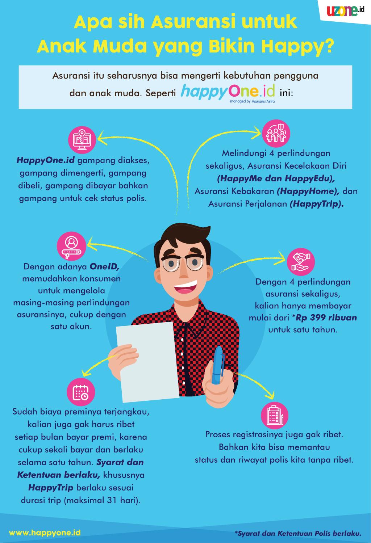 Infografis: Apa sih Asuransi untuk Anak Muda yang Bikin Happy?