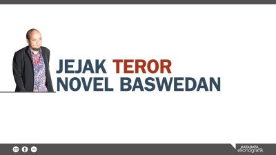 Jejak Teror Novel Baswedan