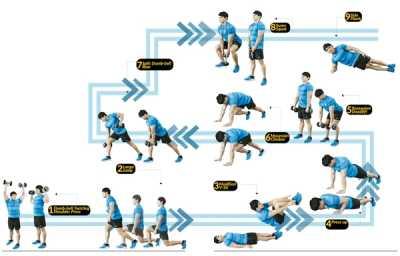 Metode Kilat Pahat Otot dan Bakar Lemak