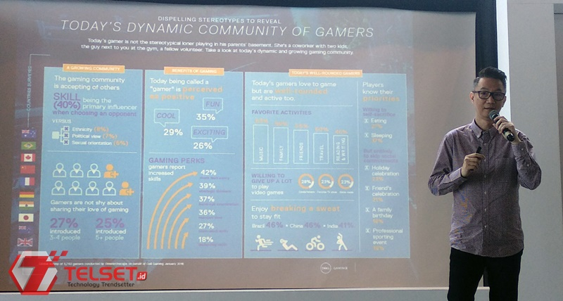 6 Manfaat Main Game Menurut Dell, Apa Saja?