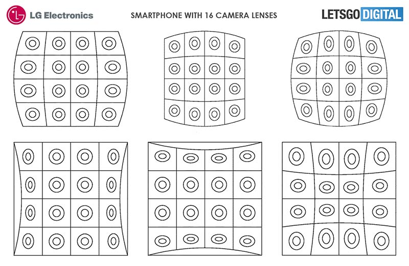 Wow, LG Siapkan Smartphone Dengan 16 Kamera