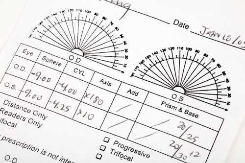 Begini Cara Membaca Resep Kacamata Dari Dokter Dan Optik Anda