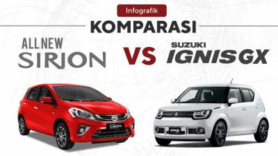 Adu Kuat All New Daihatsu Sirion vs Suzuki Ignis GX
